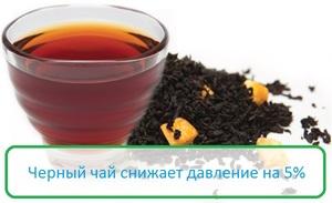 Изображение - Повышает ли давление черный чай polza-chernogo-chaya