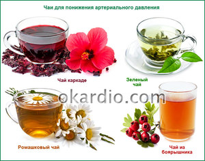 Изображение - Повышает ли давление черный чай kakoi-chai-povyshaet-davlenie